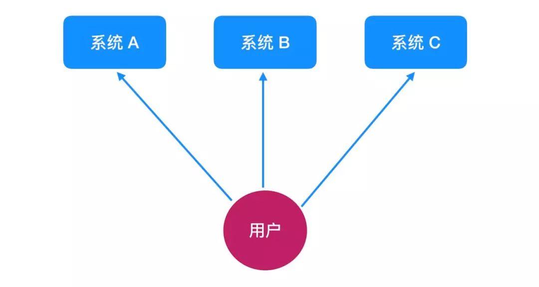 【第1381期】前端插拔式 SPA 应用架构实现方案